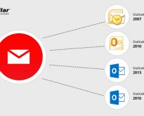 Convert Novell GroupWise to Outlook PST